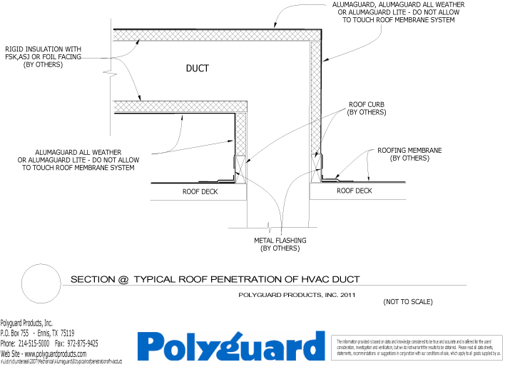 Roof Penetration Duct Metal