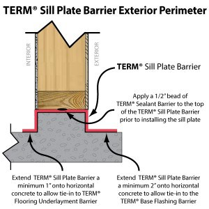 term sill plate barrier adhesive sealant polyguard products