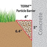 TERM Particle Barrier