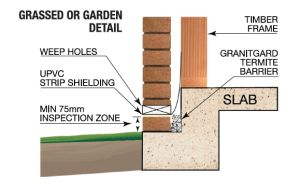 Granite particles used as a termite barrier in cavity walls – Australia