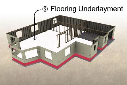 TERM Flooring Underlayment