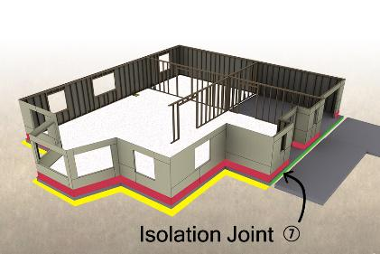 TERM Isolation Joint Barrier Diagram