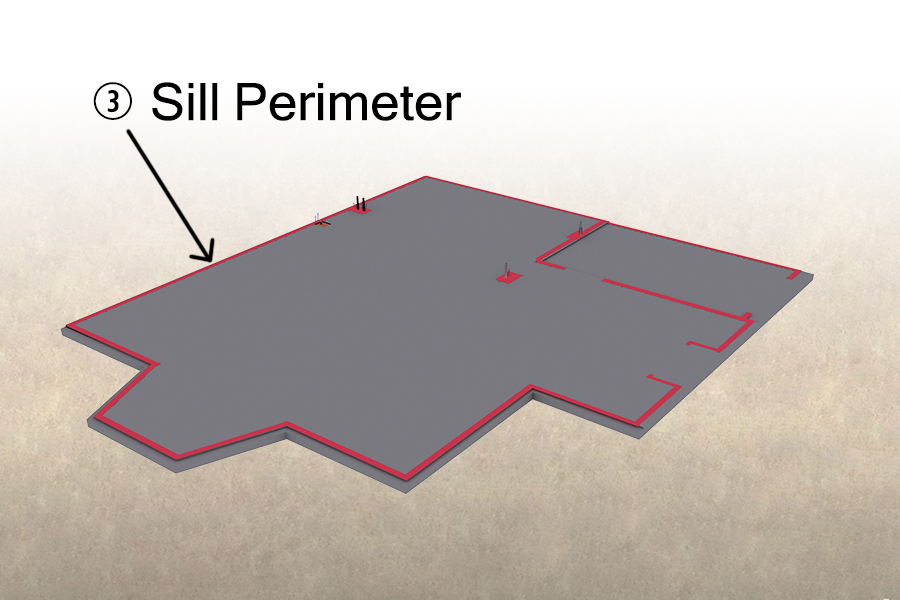 TERM Sill Perimeter Diagram